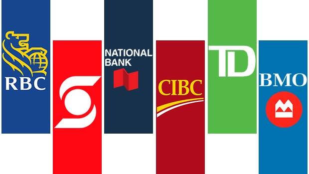 بانکهای کانادایی و کرونا